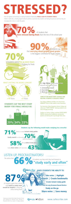 College statistics assignment help UK- US -Australia